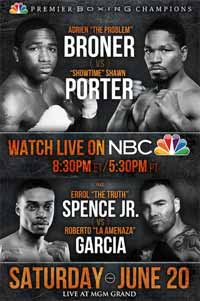 Errol Spence Jr vs Phil Lo Greco - full fight Video 2015 result