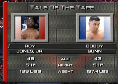 Jones Jr vs Bobby Gunn – Video, Full Fight